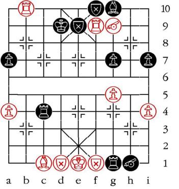Aufgabenstellung vom 27.2.08 (westliche Symbole)