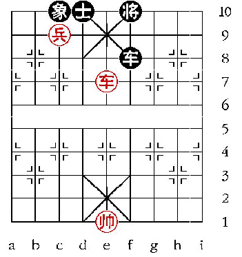 Aufgabenstellung vom 11.2.09 (chinesische Symbole)